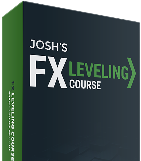 fx-leveling-course-box-cutoff
