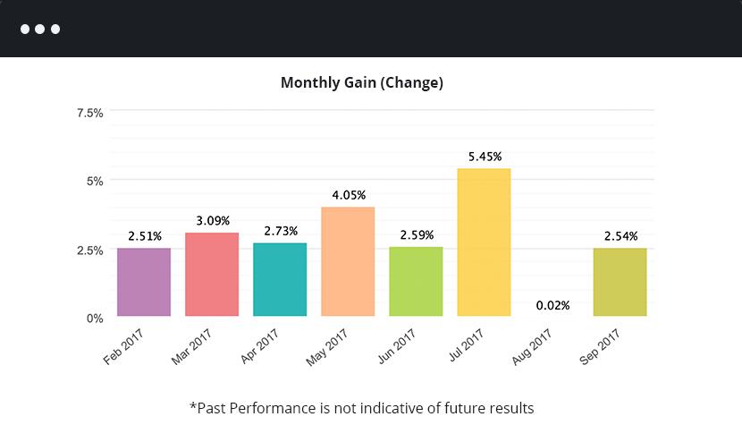 JMT-Copier-Monthly-Gains-Change